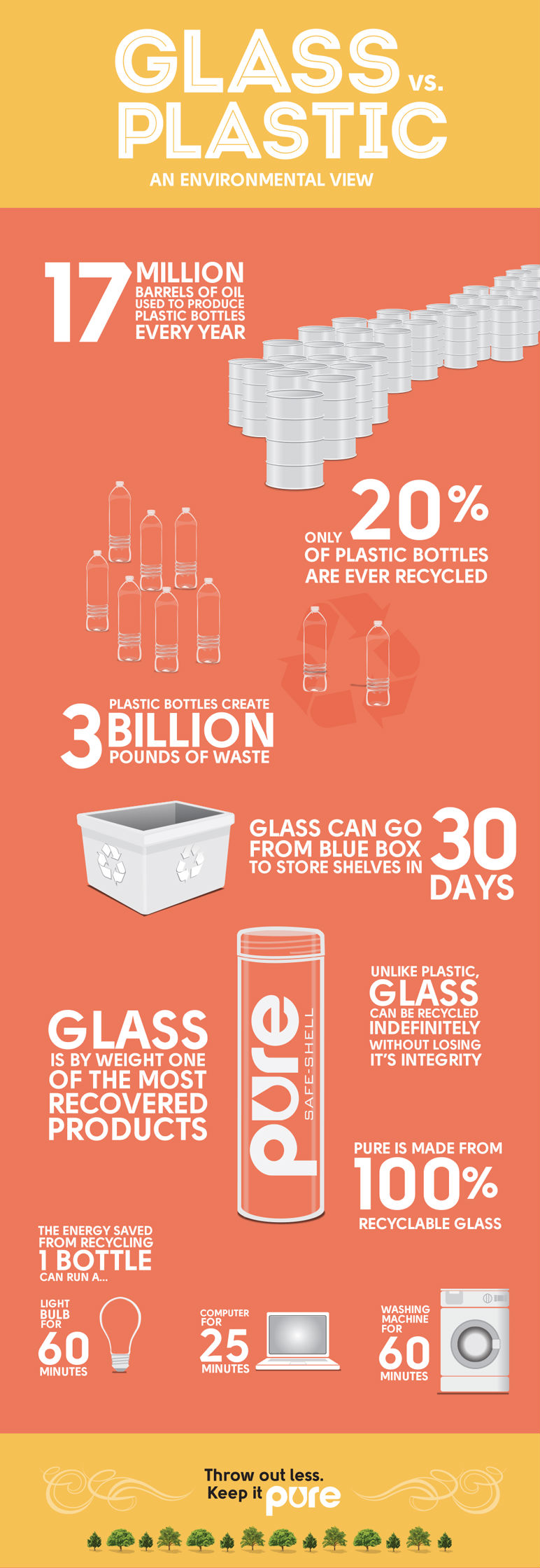 glass-vs-plastic